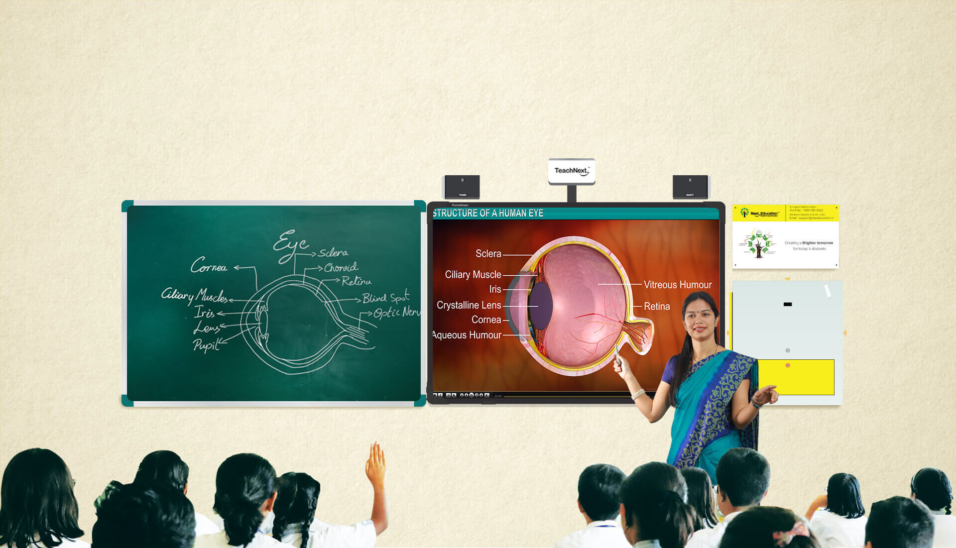 Top bannerg 8000 leading schools in india have revolutionised 60000 classrooms fandeluxe Choice Image